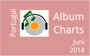 Bild Album Charts Juni 2014