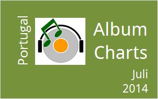 Titelbild Charts Juli 2014