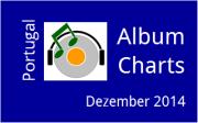 Titelbild Charts 2014