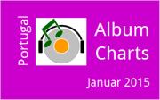 Charts Januar 2015