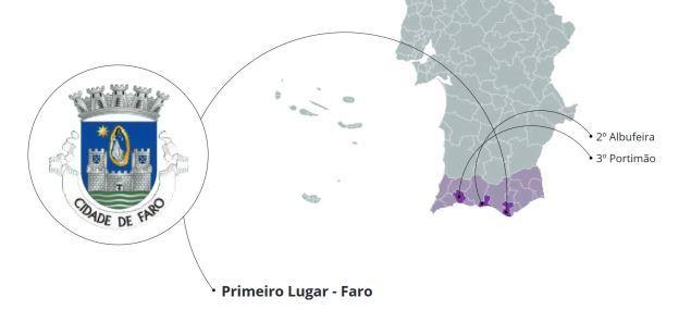 Bloom Städteranking Landkarte Algarve
